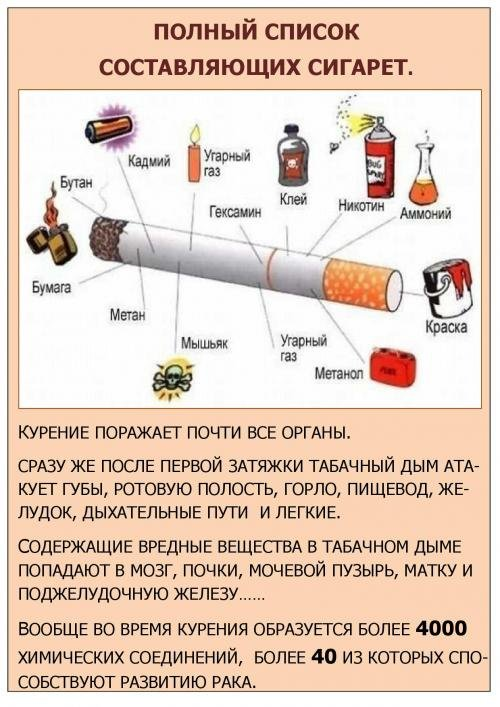 Презентация на тему против курения